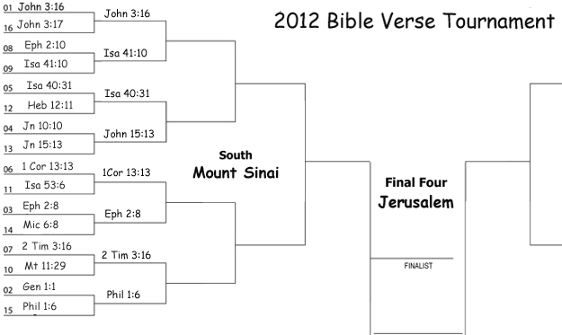 It's the 2012 March Madness Bible Verse Tournament…